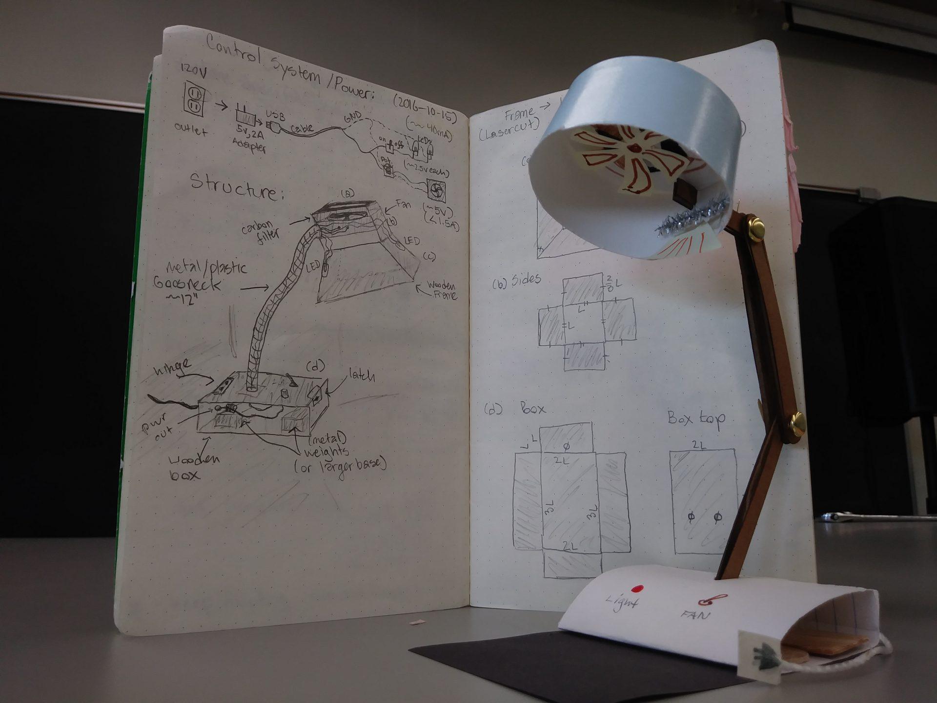 Paper Mock Up & Design Sketch of Fume Extractor
